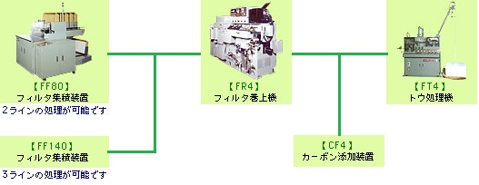 FRC3説明